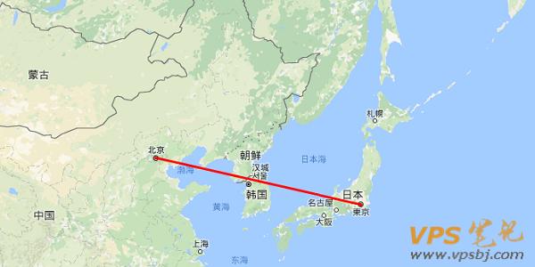 linode东京2测试路由
